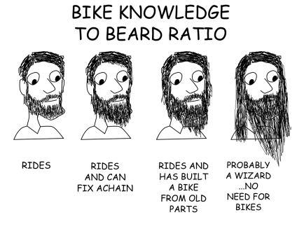 bike-to-beard-knowledge-ratio