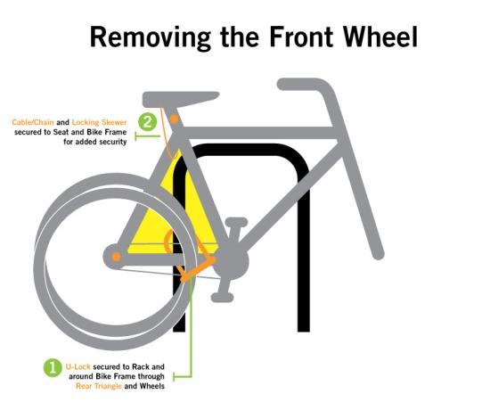 removefrontwheel